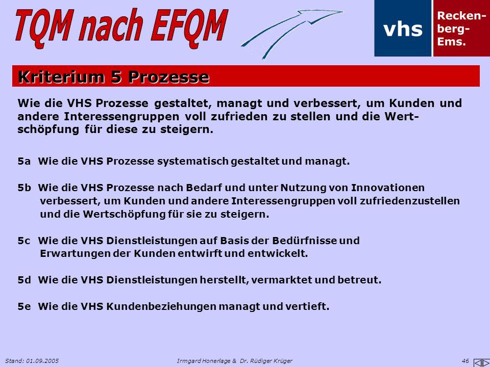 Stand: 01.09.2005Irmgard Honerlage & Dr. Rüdiger Krüger 46 Wie die VHS Prozesse gestaltet, managt und verbessert, um Kunden und andere Interessengrupp