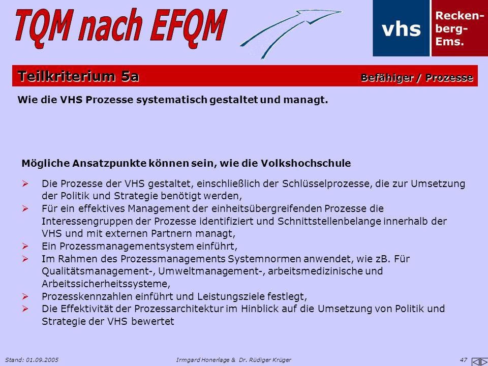 Stand: 01.09.2005Irmgard Honerlage & Dr. Rüdiger Krüger 47 Wie die VHS Prozesse systematisch gestaltet und managt. Mögliche Ansatzpunkte können sein,