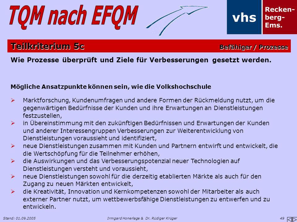 Stand: 01.09.2005Irmgard Honerlage & Dr. Rüdiger Krüger 49 Wie Prozesse überprüft und Ziele für Verbesserungen gesetzt werden. Mögliche Ansatzpunkte k