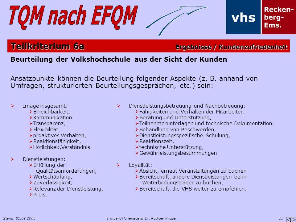 Stand: 01.09.2005Irmgard Honerlage & Dr. Rüdiger Krüger 53 Beurteilung der Volkshochschule aus der Sicht der Kunden Ansatzpunkte können die Beurteilun