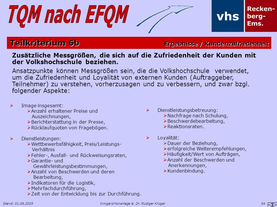 Stand: 01.09.2005Irmgard Honerlage & Dr. Rüdiger Krüger 54  Image insgesamt:  Anzahl erhaltener Preise und Auszeichnungen,  Berichterstattung in de
