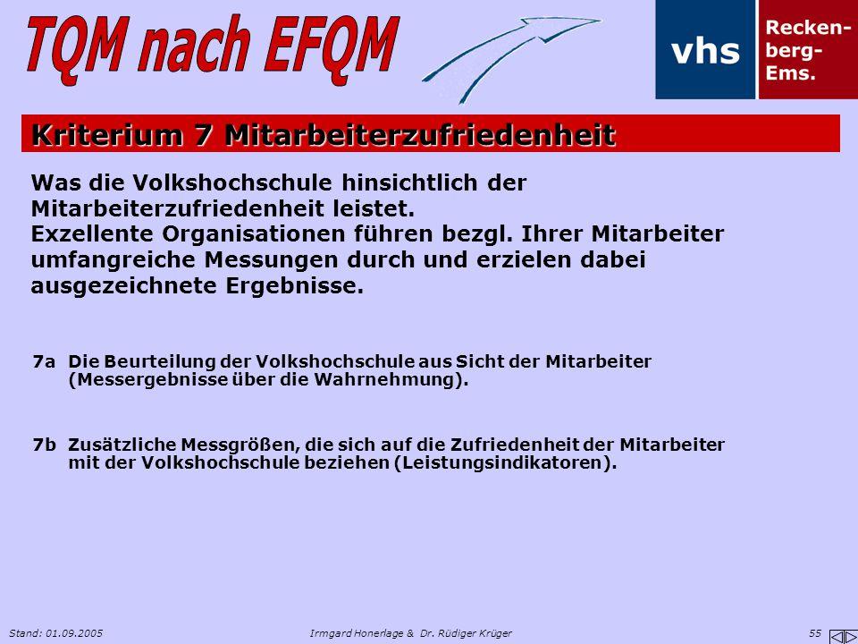 Stand: 01.09.2005Irmgard Honerlage & Dr. Rüdiger Krüger 55 Was die Volkshochschule hinsichtlich der Mitarbeiterzufriedenheit leistet. Exzellente Organ