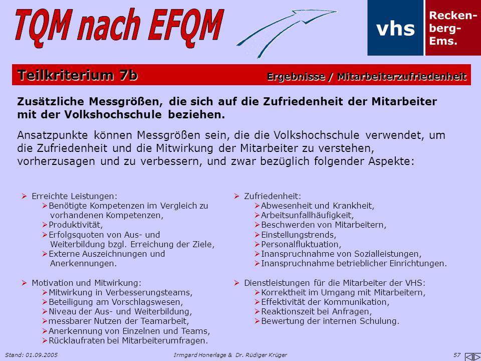 Stand: 01.09.2005Irmgard Honerlage & Dr. Rüdiger Krüger 57 Zusätzliche Messgrößen, die sich auf die Zufriedenheit der Mitarbeiter mit der Volkshochsch