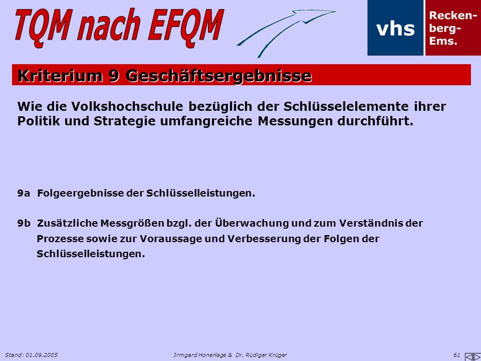 Stand: 01.09.2005Irmgard Honerlage & Dr. Rüdiger Krüger 61 Wie die Volkshochschule bezüglich der Schlüsselelemente ihrer Politik und Strategie umfangr