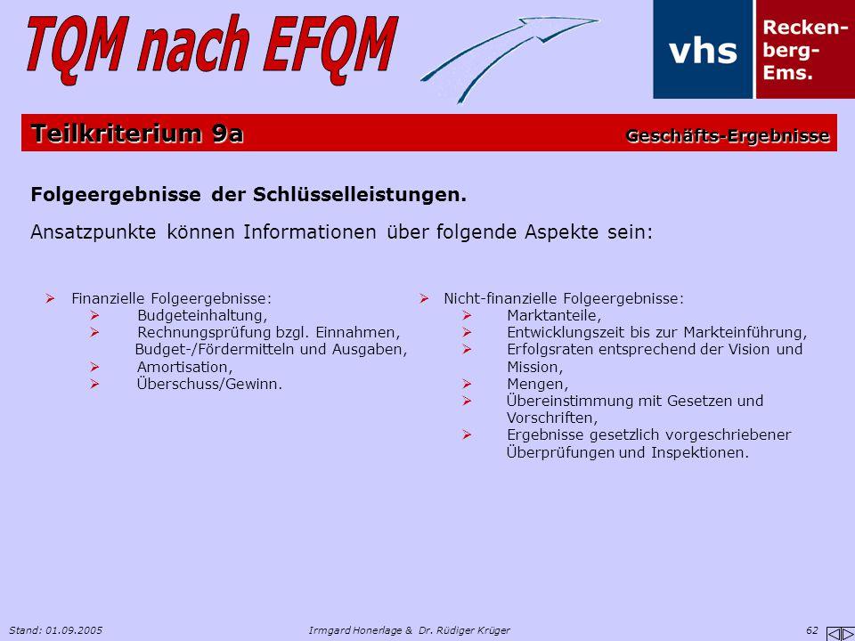 Stand: 01.09.2005Irmgard Honerlage & Dr. Rüdiger Krüger 62 Folgeergebnisse der Schlüsselleistungen. Ansatzpunkte können Informationen über folgende As