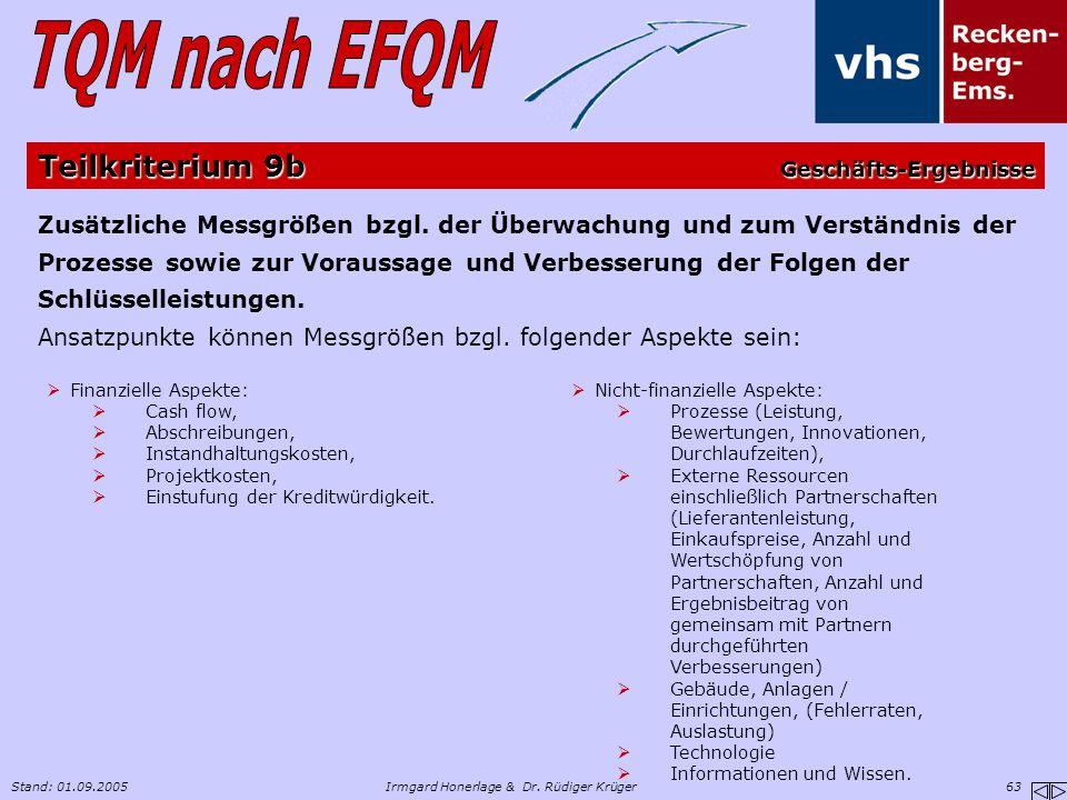 Stand: 01.09.2005Irmgard Honerlage & Dr. Rüdiger Krüger 63 Zusätzliche Messgrößen bzgl. der Überwachung und zum Verständnis der Prozesse sowie zur Vor