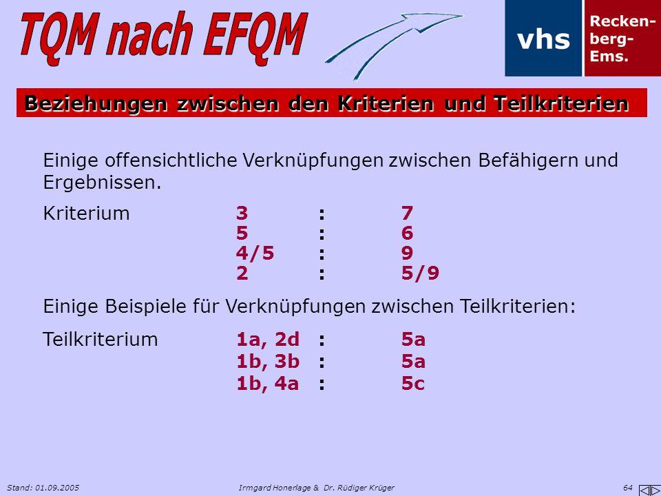 Stand: 01.09.2005Irmgard Honerlage & Dr. Rüdiger Krüger 64 Beziehungen zwischen den Kriterien und Teilkriterien Einige offensichtliche Verknüpfungen z