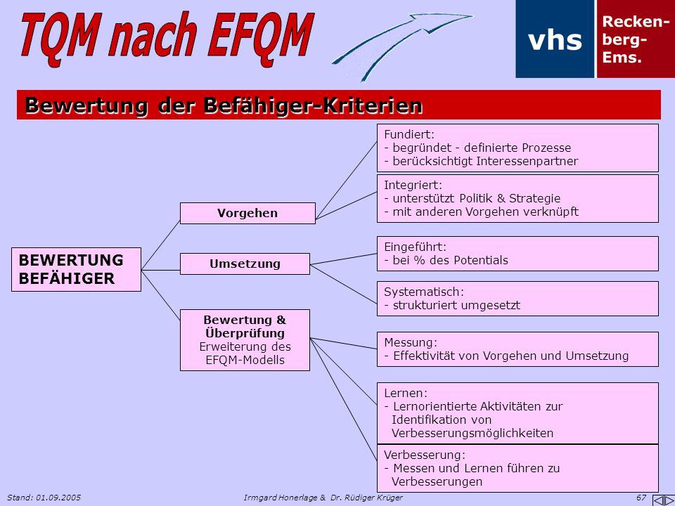 Stand: 01.09.2005Irmgard Honerlage & Dr. Rüdiger Krüger 67 BEWERTUNG BEFÄHIGER Vorgehen Fundiert: - begründet - definierte Prozesse - berücksichtigt I