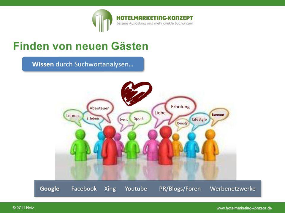 www.hotelmarketing-konzept.de © 0711-Netz Entwickeln von neuen Gästen zu treuen Gästen