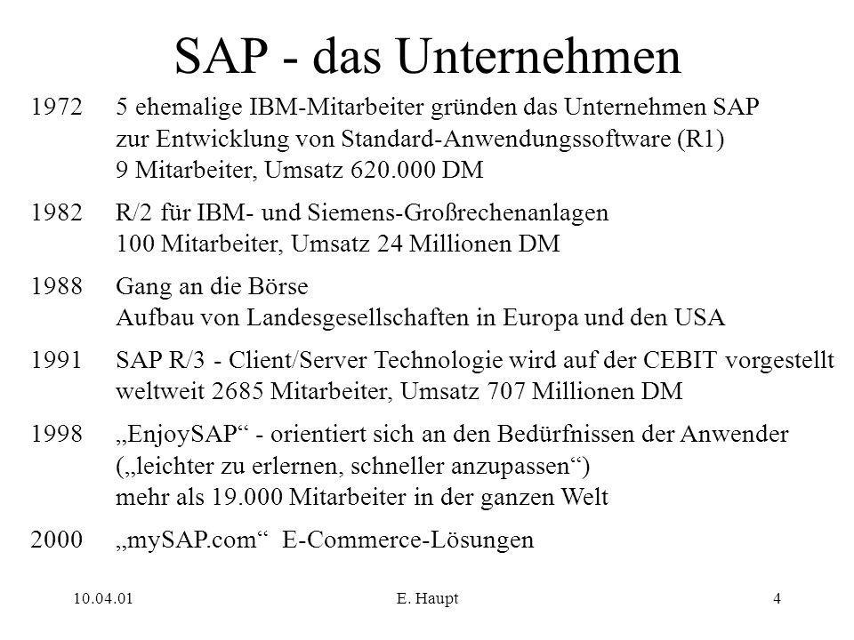 10.04.01E. Haupt4 SAP - das Unternehmen 19725 ehemalige IBM-Mitarbeiter gründen das Unternehmen SAP zur Entwicklung von Standard-Anwendungssoftware (R