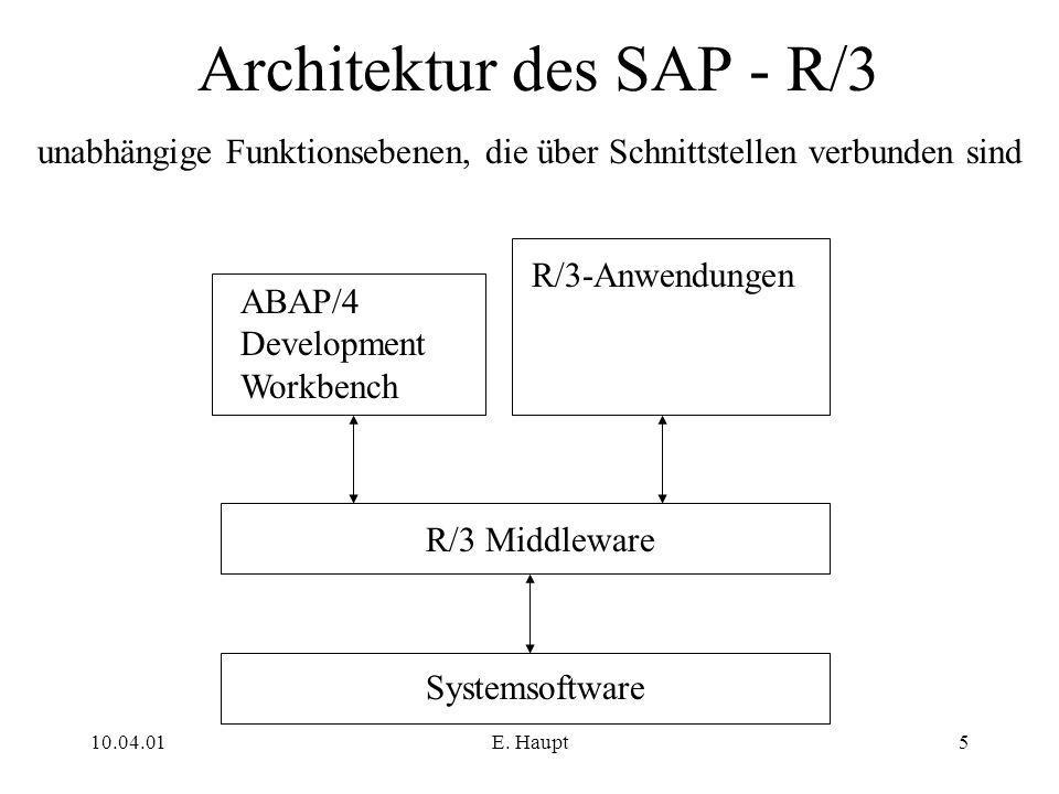 10.04.01E. Haupt5 Architektur des SAP - R/3 Systemsoftware R/3 Middleware ABAP/4 Development Workbench R/3-Anwendungen unabhängige Funktionsebenen, di