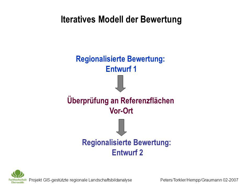 Projekt GIS-gestützte regionale Landschaftsbildanalyse Peters/Torkler/Hempp/Graumann 02-2007 Iteratives Modell der Bewertung Regionalisierte Bewertung: Entwurf 1 Überprüfung an Referenzflächen Vor-Ort Regionalisierte Bewertung: Entwurf 2