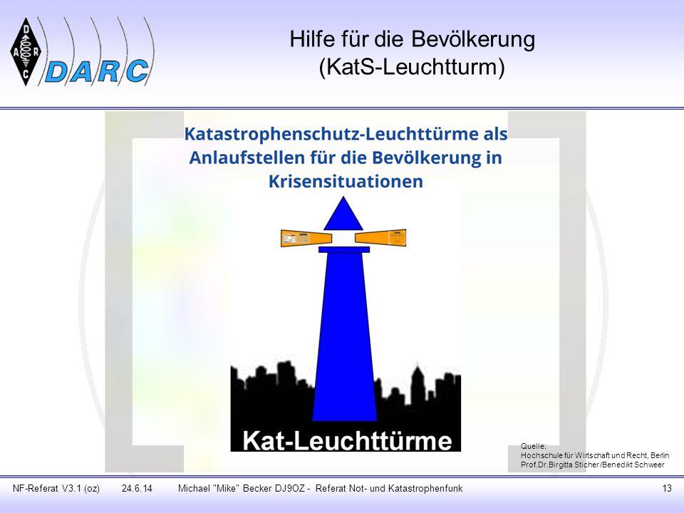 Hilfe für die Bevölkerung (KatS-Leuchtturm) Michael
