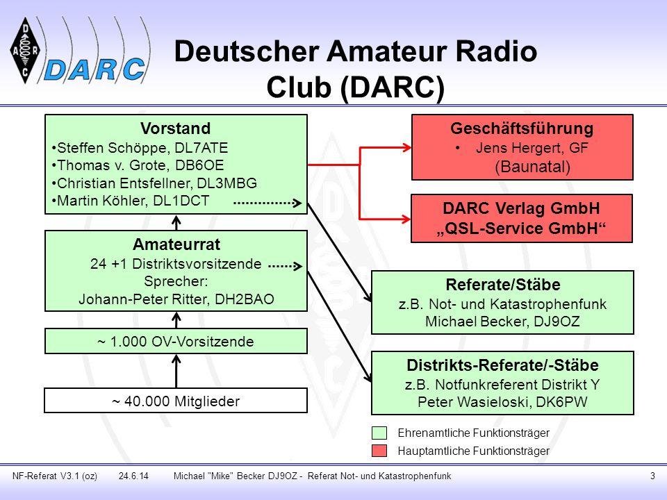 Referat Not- und Katastrophenfunk Michael Mike Becker DJ9OZ - Referat Not- und Katastrophenfunk4 Referent - Internat.
