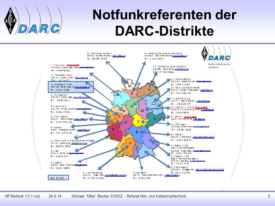 Notfunkreferenten der DARC-Distrikte Michael