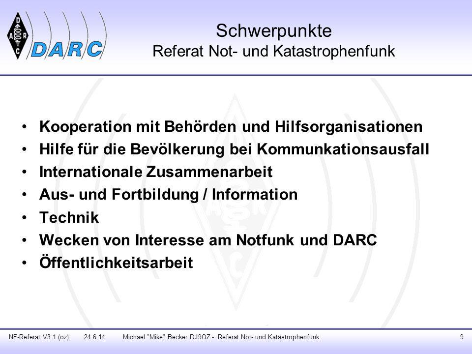 Danke für die Aufmerksamkeit Michael Mike Becker DJ9OZ - Referat Not- und Katastrophenfunk20NF-Referat V3.1 (oz) 24.6.14