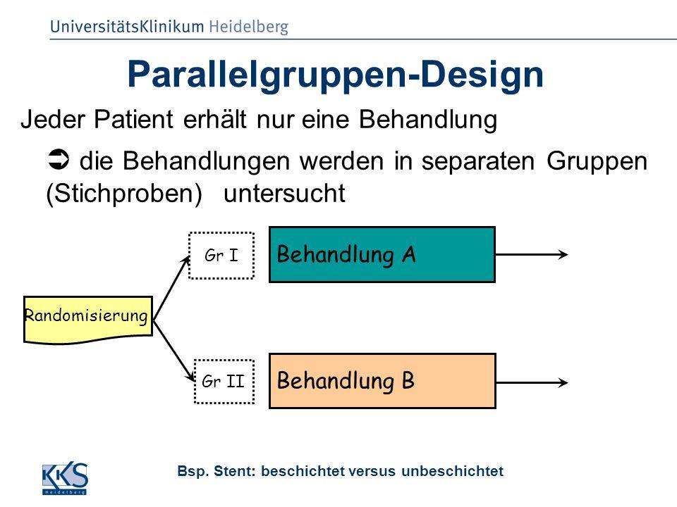 SP Luntz, KKS Heidelberg, FMPR 25.09.2008 Parallelgruppen-Design Randomisierung Behandlung A Behandlung B Jeder Patient erhält nur eine Behandlung  die Behandlungen werden in separaten Gruppen (Stichproben) untersucht Gr I Gr II Bsp.