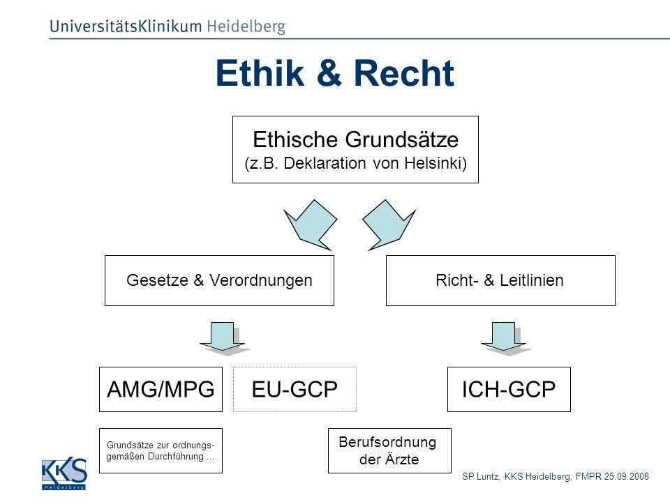 SP Luntz, KKS Heidelberg, FMPR 25.09.2008 Ethik & Recht Ethische Grundsätze (z.B. Deklaration von Helsinki) Gesetze & VerordnungenRicht- & Leitlinien