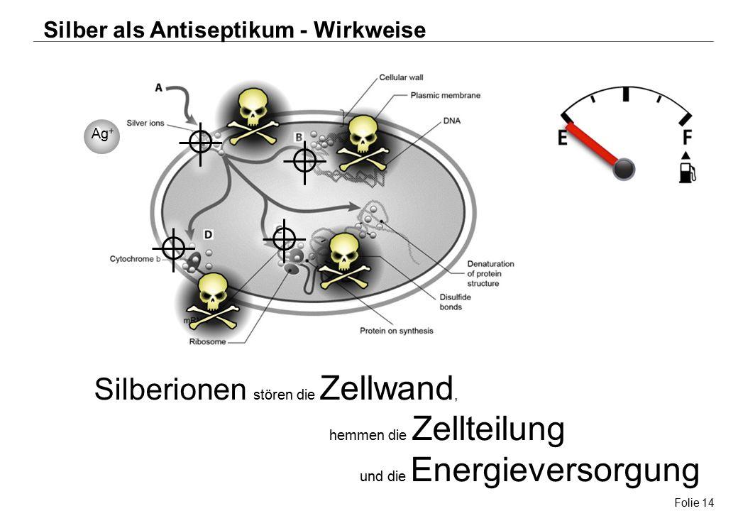 Folie 14 Ag + Silberionen stören die Zellwand, hemmen die Zellteilung und die Energieversorgung Silber als Antiseptikum - Wirkweise