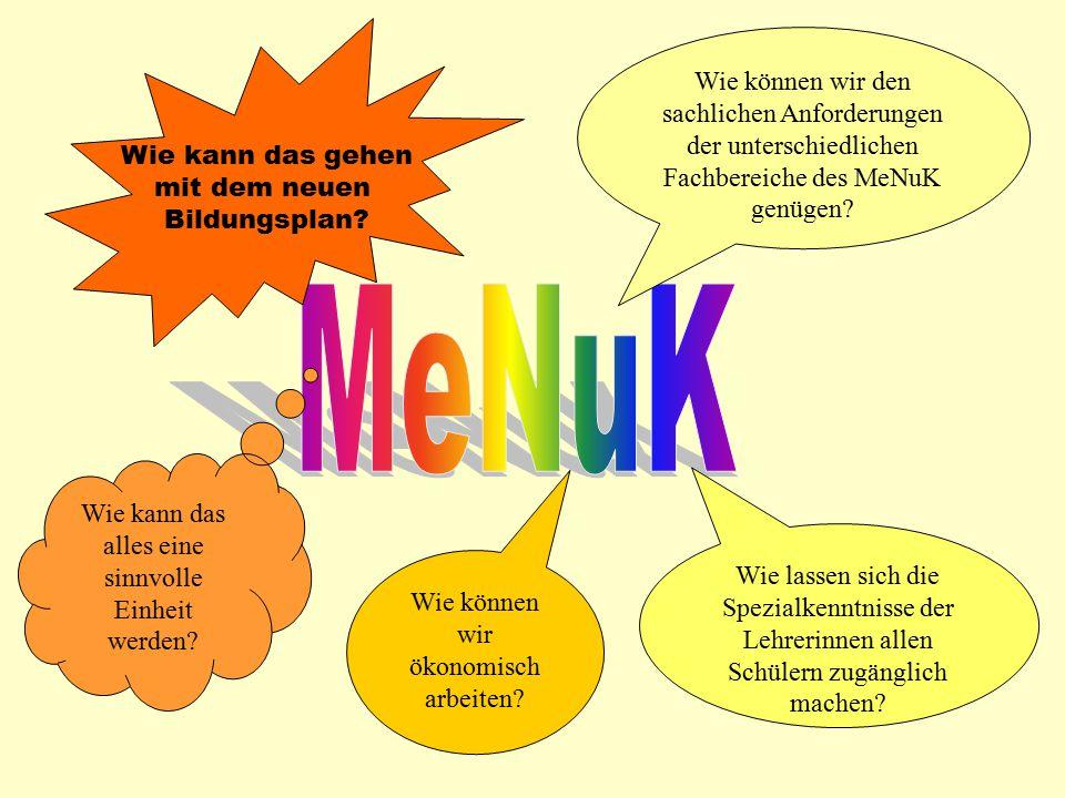 MeNuK Englisch Deutsch Mathe