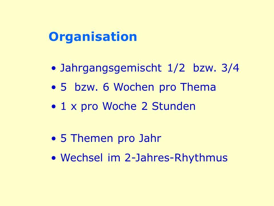Organisation Jahrgangsgemischt 1/2 bzw. 3/4 5 bzw. 6 Wochen pro Thema 1 x pro Woche 2 Stunden 5 Themen pro Jahr Wechsel im 2-Jahres-Rhythmus