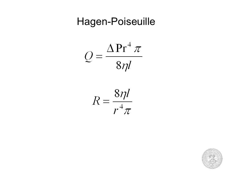 Hagen-Poiseuille