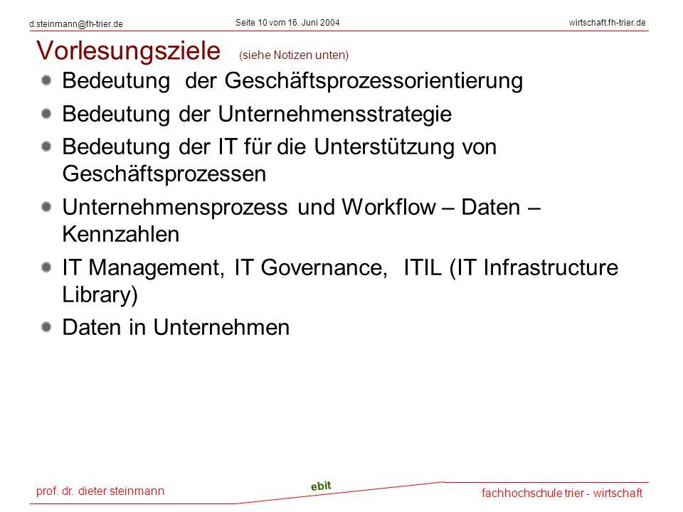prof. dr. dieter steinmann Seite 10 vom 16. Juni 2004 ebit fachhochschule trier - wirtschaft wirtschaft.fh-trier.de d.steinmann@fh-trier.de Vorlesungs