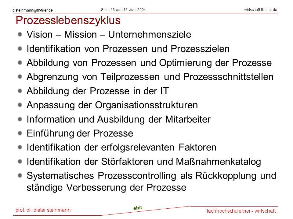 prof. dr. dieter steinmann Seite 16 vom 16. Juni 2004 ebit fachhochschule trier - wirtschaft wirtschaft.fh-trier.de d.steinmann@fh-trier.de Prozessleb