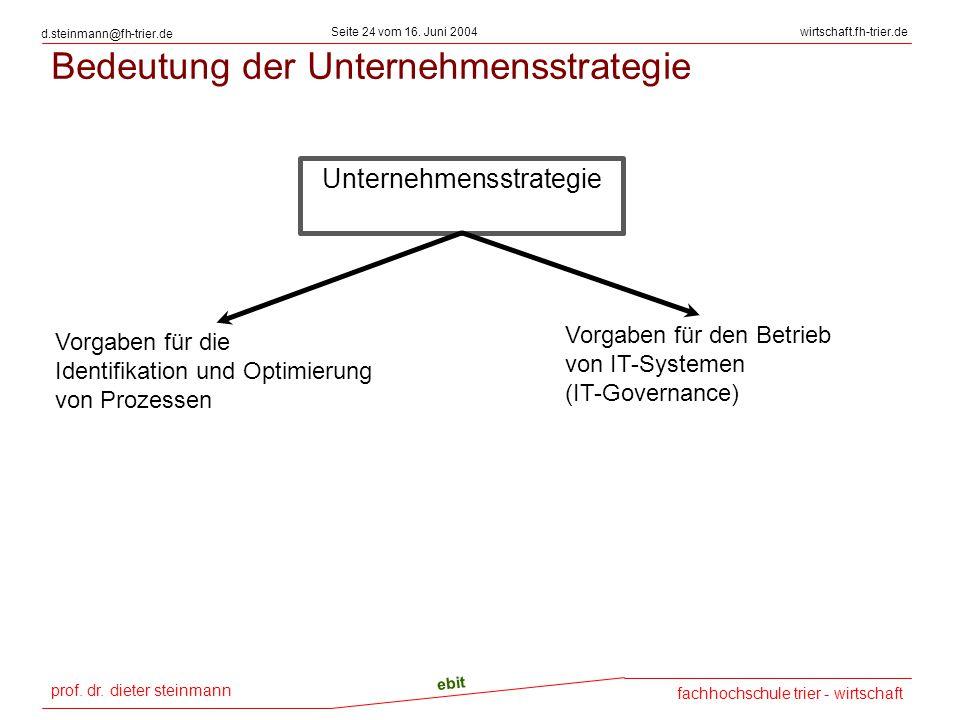 prof. dr. dieter steinmann Seite 24 vom 16. Juni 2004 ebit fachhochschule trier - wirtschaft wirtschaft.fh-trier.de d.steinmann@fh-trier.de Bedeutung