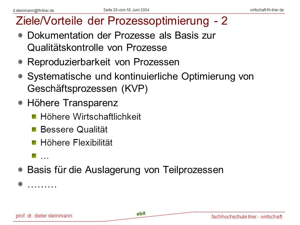 prof. dr. dieter steinmann Seite 29 vom 16. Juni 2004 ebit fachhochschule trier - wirtschaft wirtschaft.fh-trier.de d.steinmann@fh-trier.de Ziele/Vort