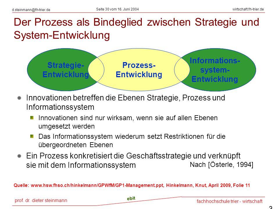 prof. dr. dieter steinmann Seite 30 vom 16. Juni 2004 ebit fachhochschule trier - wirtschaft wirtschaft.fh-trier.de d.steinmann@fh-trier.de Der Prozes