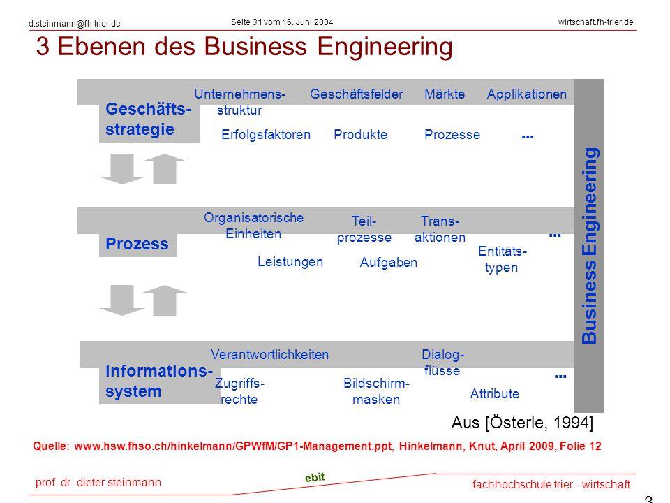 prof. dr. dieter steinmann Seite 31 vom 16. Juni 2004 ebit fachhochschule trier - wirtschaft wirtschaft.fh-trier.de d.steinmann@fh-trier.de 31 3 Ebene