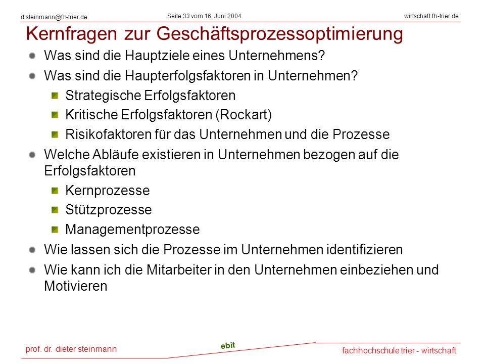 prof. dr. dieter steinmann Seite 33 vom 16. Juni 2004 ebit fachhochschule trier - wirtschaft wirtschaft.fh-trier.de d.steinmann@fh-trier.de Kernfragen