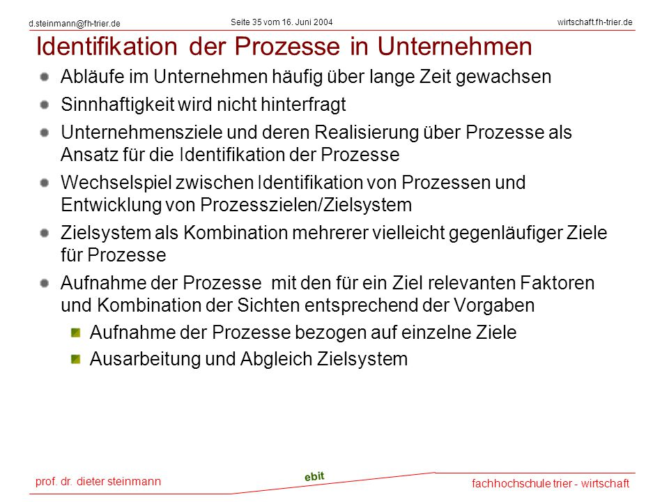 prof. dr. dieter steinmann Seite 35 vom 16. Juni 2004 ebit fachhochschule trier - wirtschaft wirtschaft.fh-trier.de d.steinmann@fh-trier.de Identifika