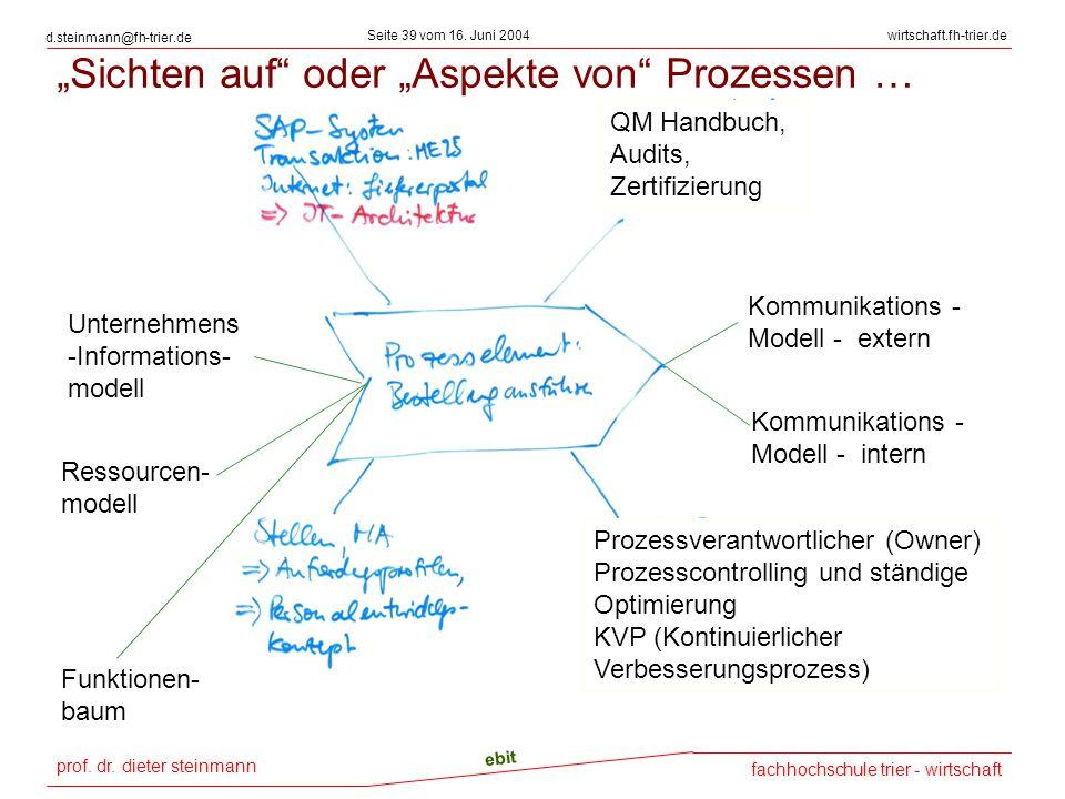 """prof. dr. dieter steinmann Seite 39 vom 16. Juni 2004 ebit fachhochschule trier - wirtschaft wirtschaft.fh-trier.de d.steinmann@fh-trier.de """"Sichten a"""