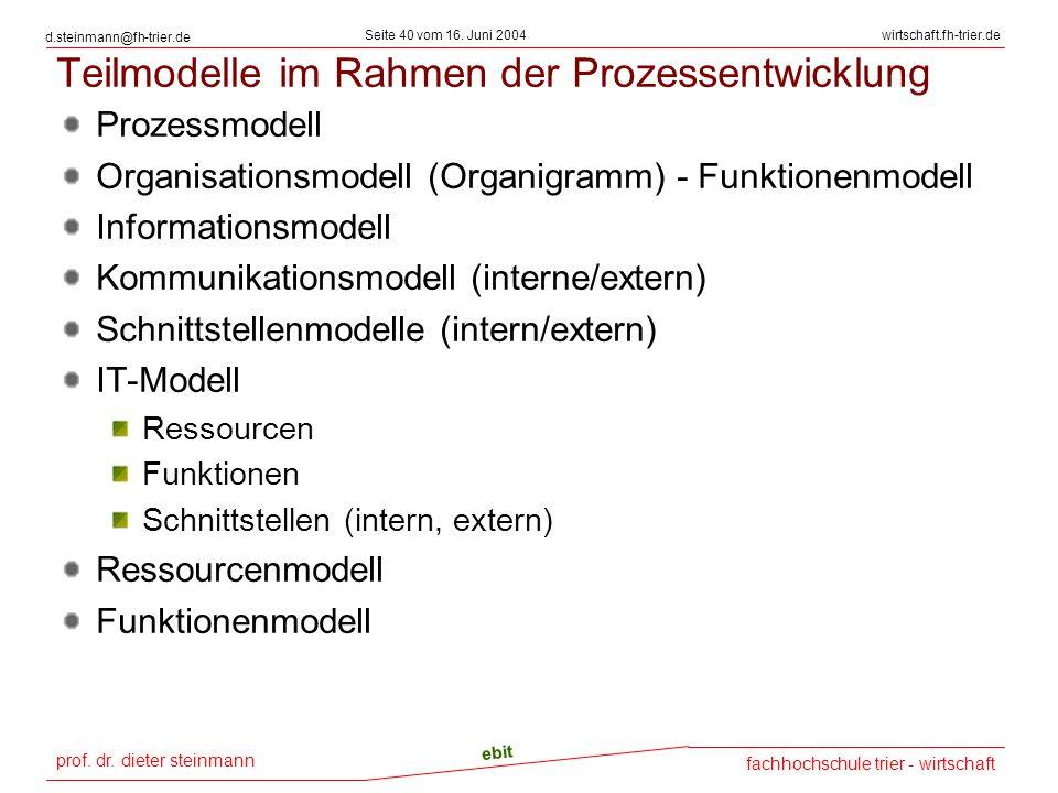 prof. dr. dieter steinmann Seite 40 vom 16. Juni 2004 ebit fachhochschule trier - wirtschaft wirtschaft.fh-trier.de d.steinmann@fh-trier.de Teilmodell