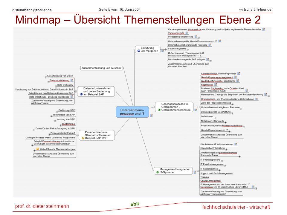 prof. dr. dieter steinmann Seite 5 vom 16. Juni 2004 ebit fachhochschule trier - wirtschaft wirtschaft.fh-trier.de d.steinmann@fh-trier.de Mindmap – Ü