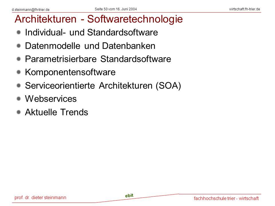 prof. dr. dieter steinmann Seite 50 vom 16. Juni 2004 ebit fachhochschule trier - wirtschaft wirtschaft.fh-trier.de d.steinmann@fh-trier.de Architektu