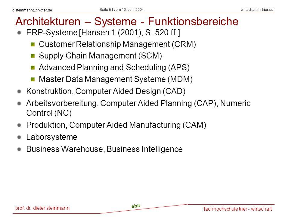 prof. dr. dieter steinmann Seite 51 vom 16. Juni 2004 ebit fachhochschule trier - wirtschaft wirtschaft.fh-trier.de d.steinmann@fh-trier.de Architektu