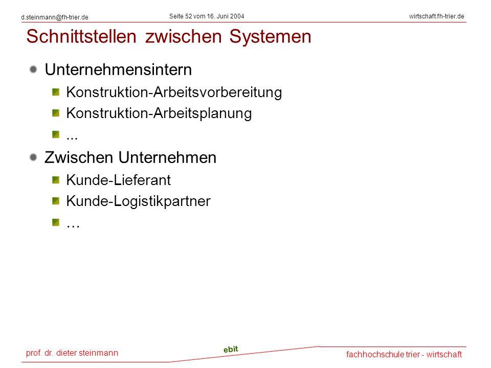 prof. dr. dieter steinmann Seite 52 vom 16. Juni 2004 ebit fachhochschule trier - wirtschaft wirtschaft.fh-trier.de d.steinmann@fh-trier.de Schnittste