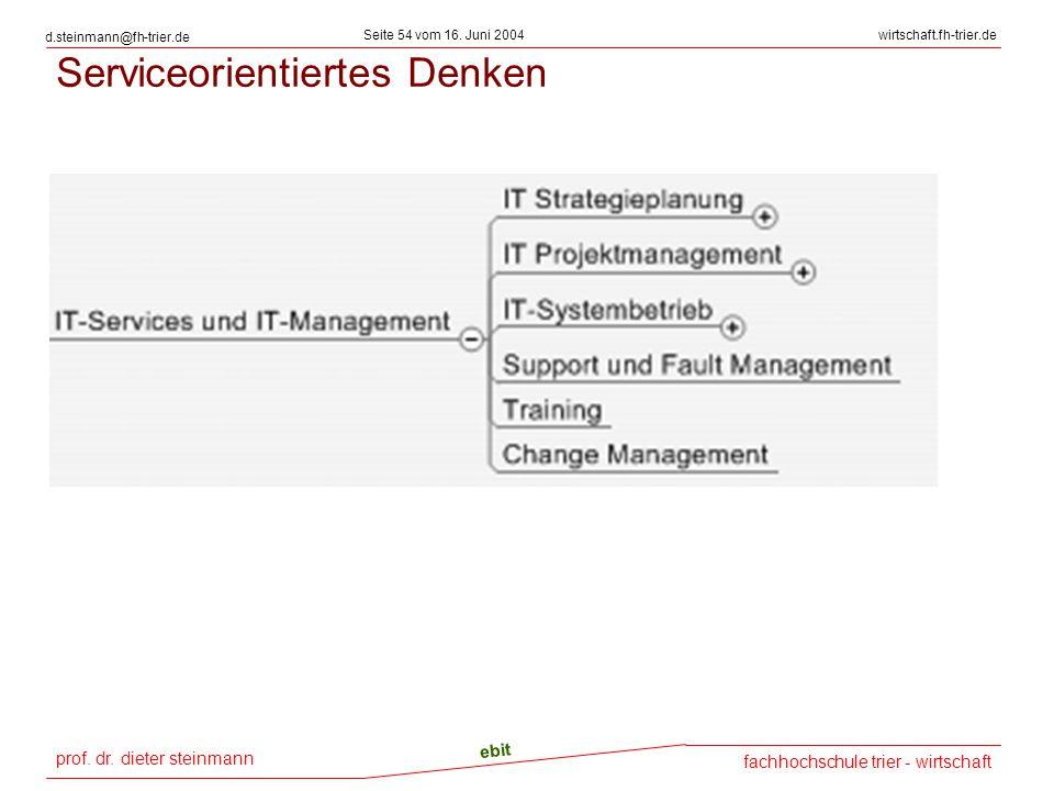 prof. dr. dieter steinmann Seite 54 vom 16. Juni 2004 ebit fachhochschule trier - wirtschaft wirtschaft.fh-trier.de d.steinmann@fh-trier.de Serviceori