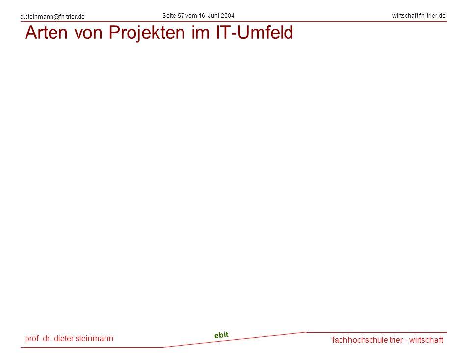 prof. dr. dieter steinmann Seite 57 vom 16. Juni 2004 ebit fachhochschule trier - wirtschaft wirtschaft.fh-trier.de d.steinmann@fh-trier.de Arten von