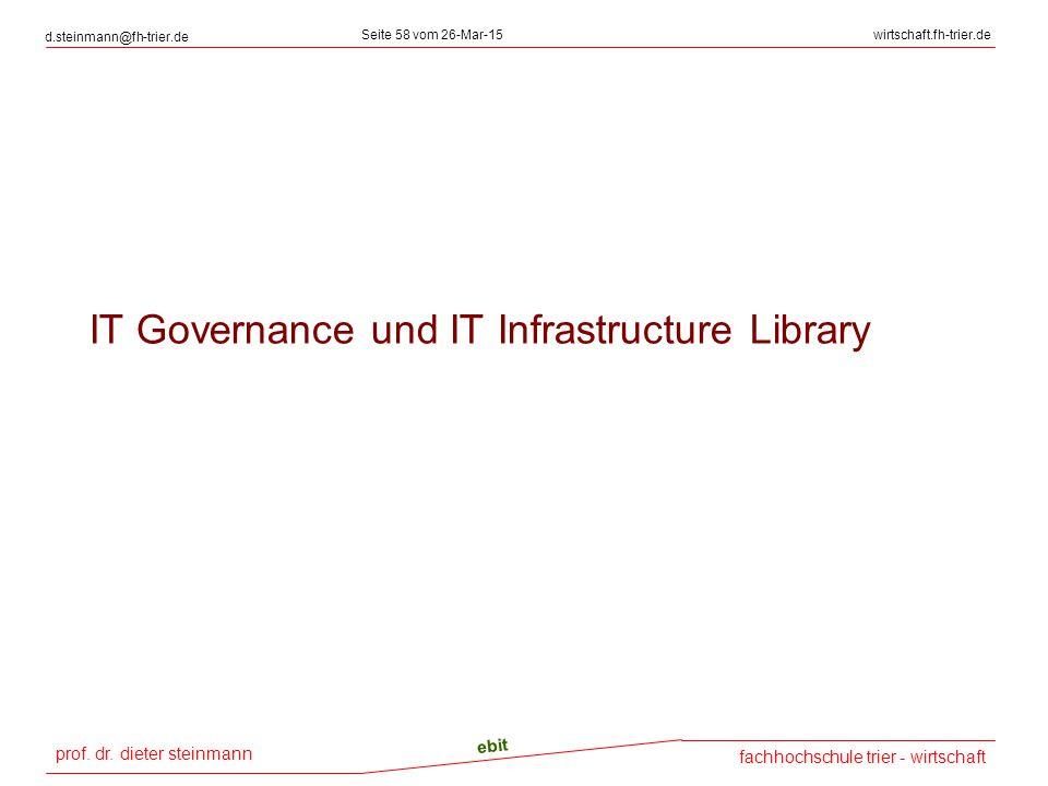 prof. dr. dieter steinmann d.steinmann@fh-trier.de Seite 58 vom 26-Mar-15wirtschaft.fh-trier.de fachhochschule trier - wirtschaft ebit IT Governance u