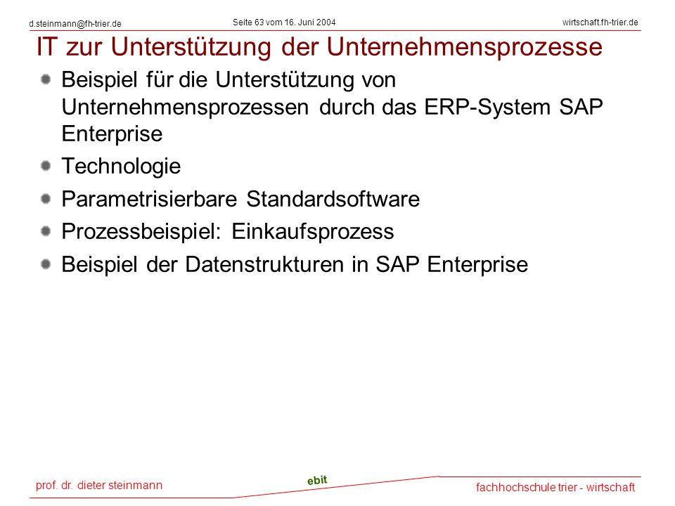 prof. dr. dieter steinmann Seite 63 vom 16. Juni 2004 ebit fachhochschule trier - wirtschaft wirtschaft.fh-trier.de d.steinmann@fh-trier.de IT zur Unt