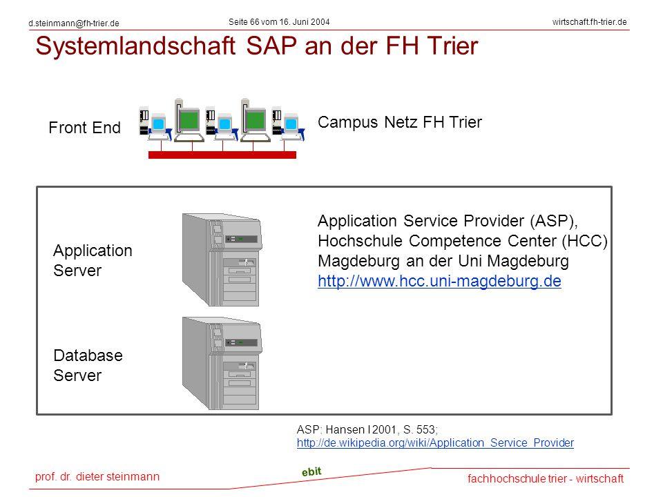 prof. dr. dieter steinmann Seite 66 vom 16. Juni 2004 ebit fachhochschule trier - wirtschaft wirtschaft.fh-trier.de d.steinmann@fh-trier.de Systemland