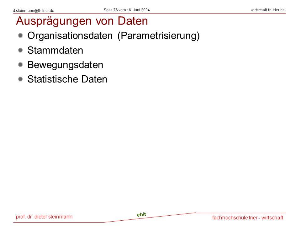 prof. dr. dieter steinmann Seite 76 vom 16. Juni 2004 ebit fachhochschule trier - wirtschaft wirtschaft.fh-trier.de d.steinmann@fh-trier.de Ausprägung