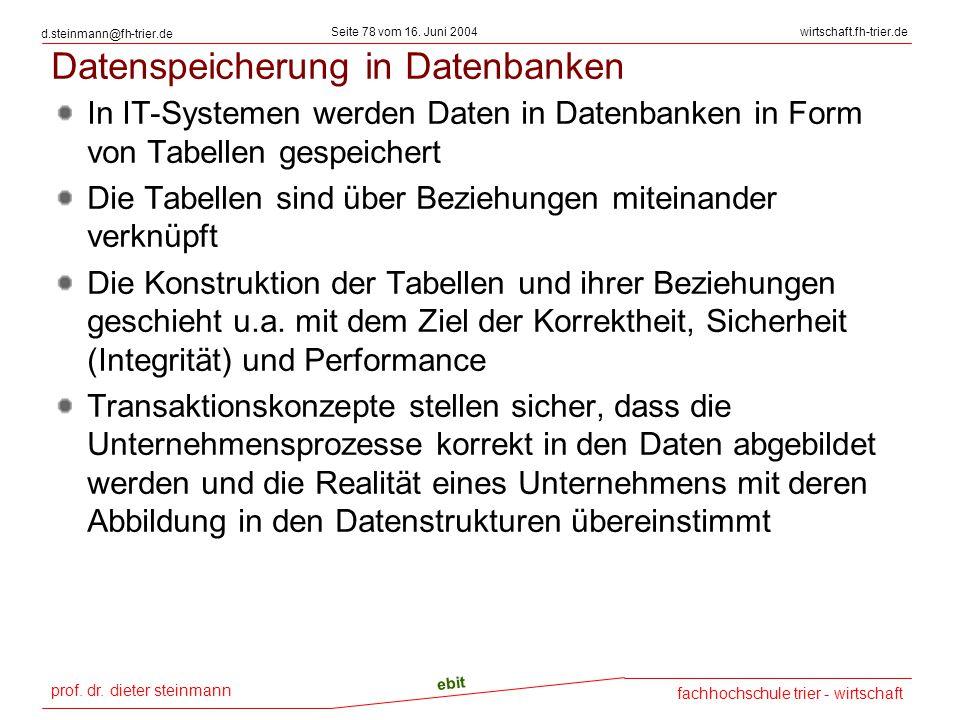 prof. dr. dieter steinmann Seite 78 vom 16. Juni 2004 ebit fachhochschule trier - wirtschaft wirtschaft.fh-trier.de d.steinmann@fh-trier.de Datenspeic
