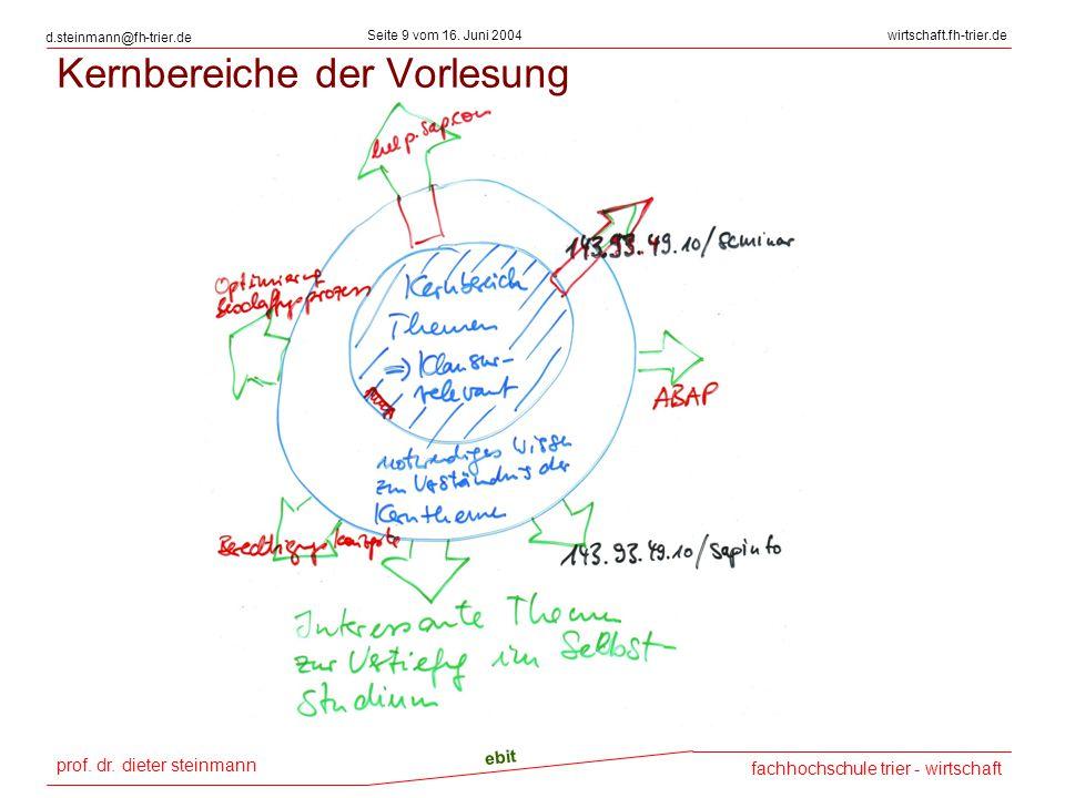 prof.dr. dieter steinmann Seite 20 vom 16.