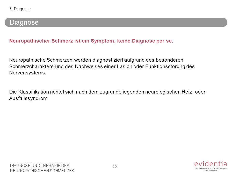 Diagnose Neuropathischer Schmerz ist ein Symptom, keine Diagnose per se. Neuropathische Schmerzen werden diagnostiziert aufgrund des besonderen Schmer