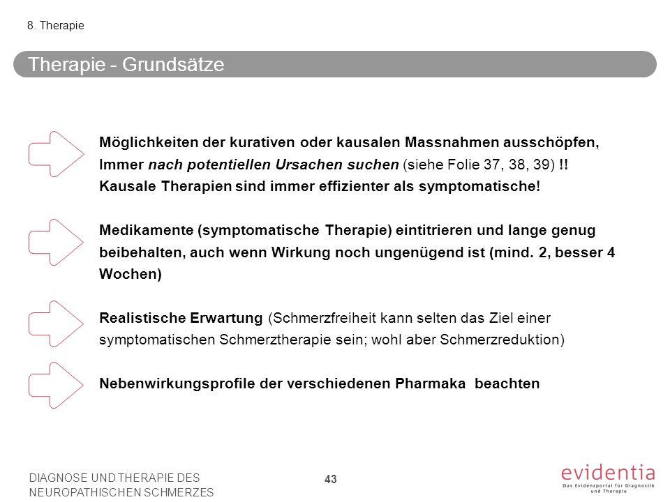 Therapie - Grundsätze Möglichkeiten der kurativen oder kausalen Massnahmen ausschöpfen, Immer nach potentiellen Ursachen suchen (siehe Folie 37, 38, 39) !.